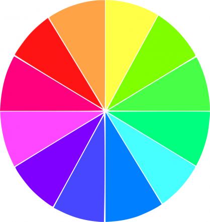 Harmonia koloru